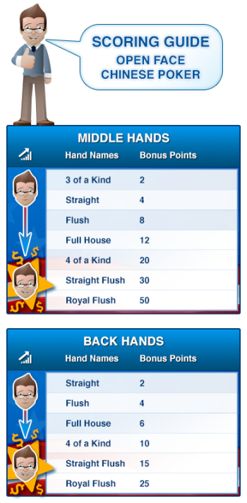 OFCP Middle & Back hands