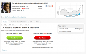 US elections betting Intrade 2012 2016 online poker gambling